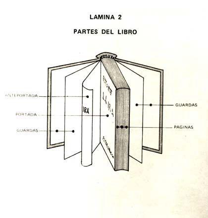 Taller: 'Anatomía de un libro', biblioteca nacional, Madrid