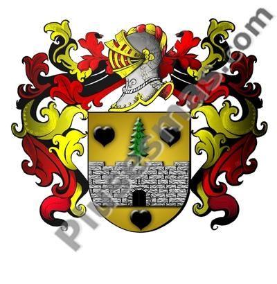 Escudo del apellido Alberca