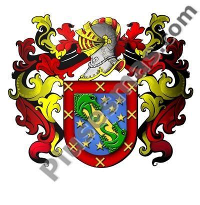 Escudo del apellido Napoles