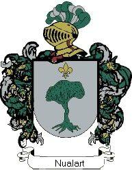Escudo del apellido Nualart