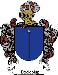 Escudo del apellido Bacigalupi