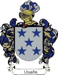 Escudo del apellido Urueña
