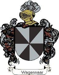 Escudo del apellido Wagennaar